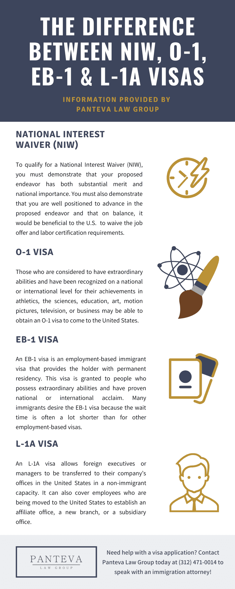 The Difference Between NIW, O-1, EB-1 & L-1A Visas